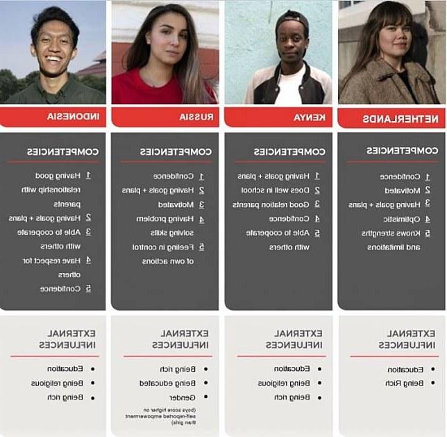 Model Gaun Pengantin Muslim Dian Pelangi E6d5 Idecide4myself Study Unpacks Empowerment